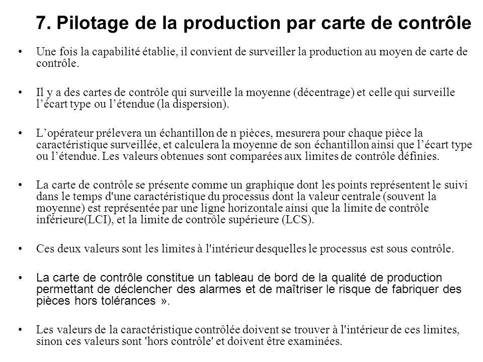 7. Pilotage de la production par carte de contrôle