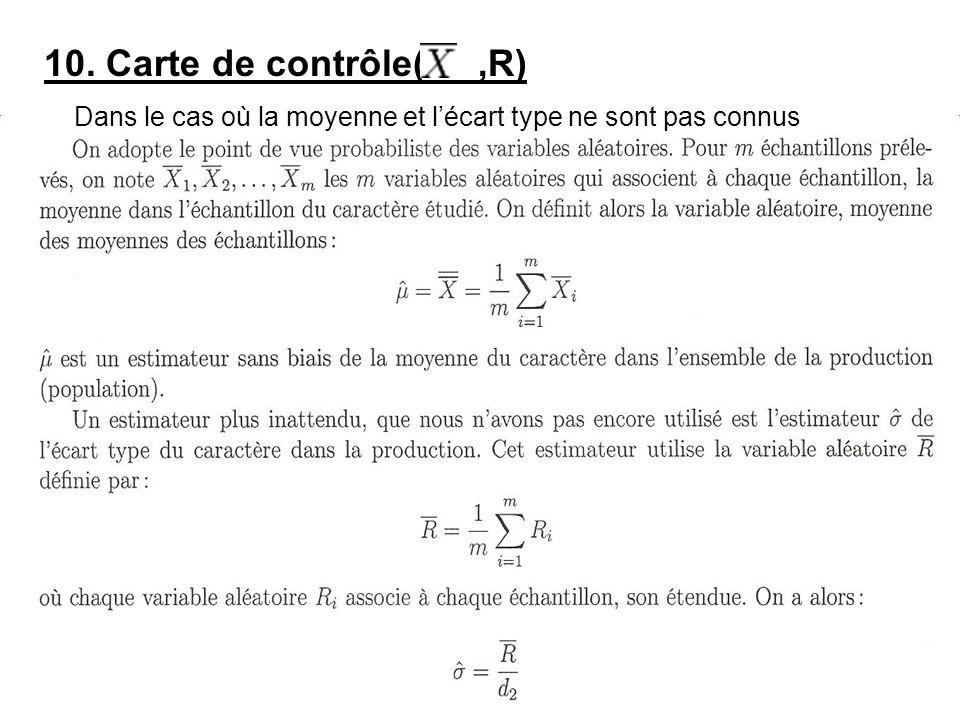 10. Carte de contrôle( ,R) Dans le cas où la moyenne et l'écart type ne sont pas connus