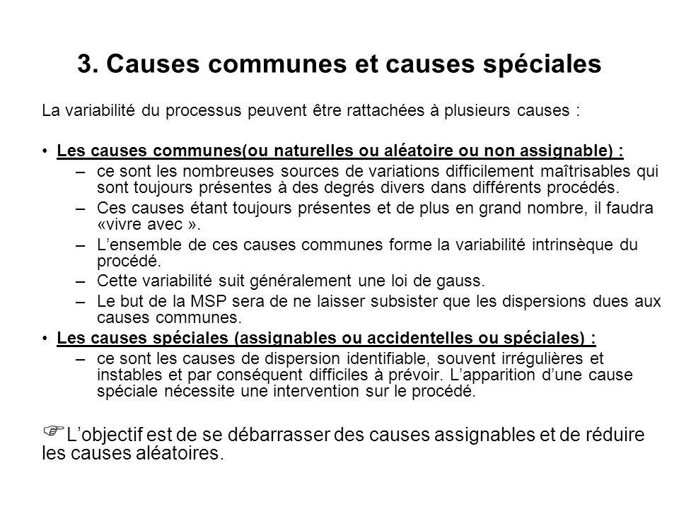 3. Causes communes et causes spéciales