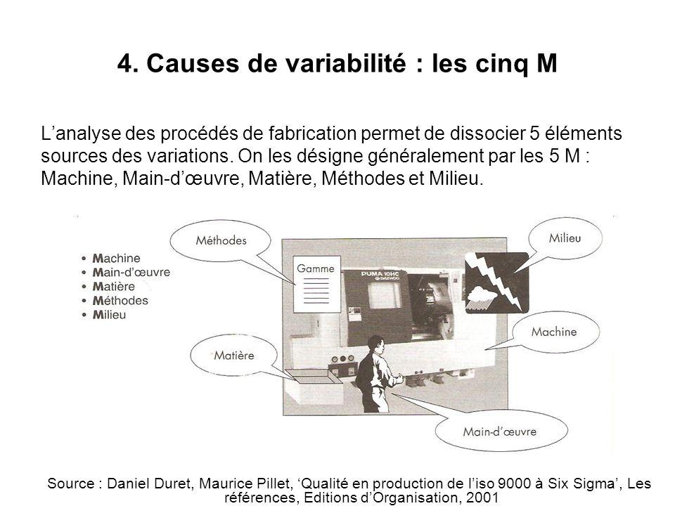 4. Causes de variabilité : les cinq M