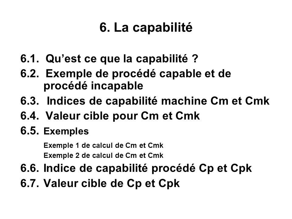 6. La capabilité 6.1. Qu'est ce que la capabilité