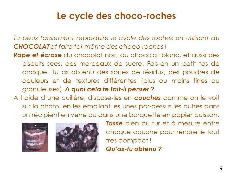 Le cycle des choco-roches