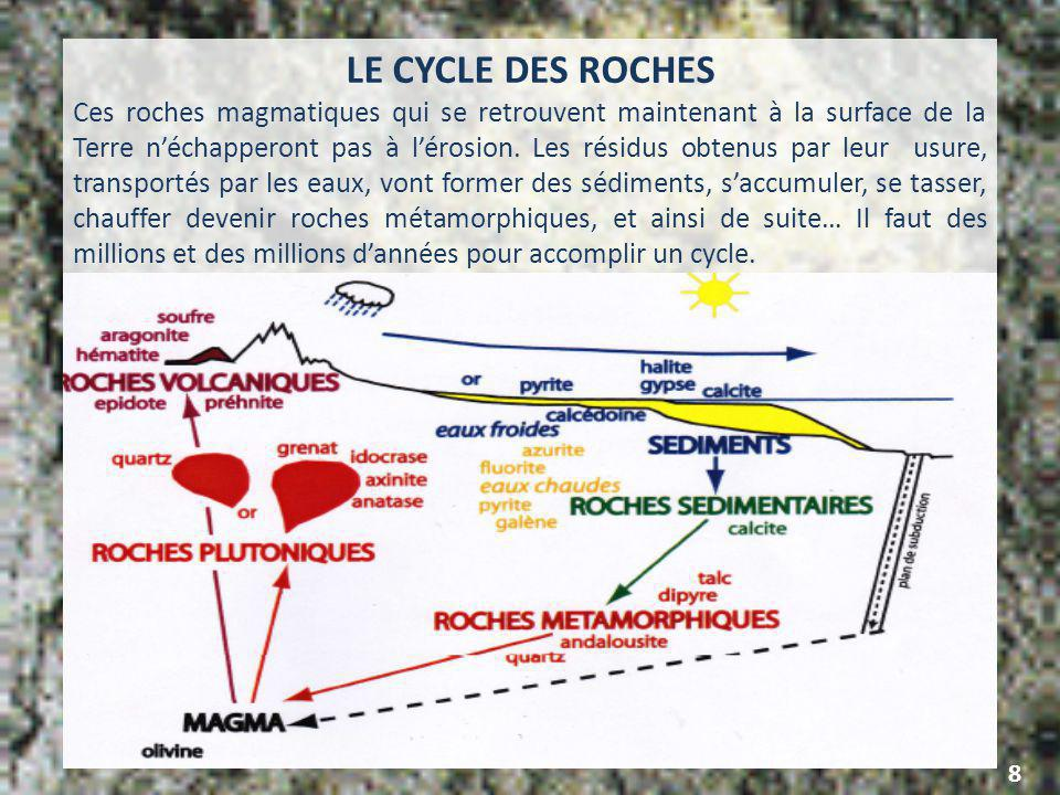 LE CYCLE DES ROCHES