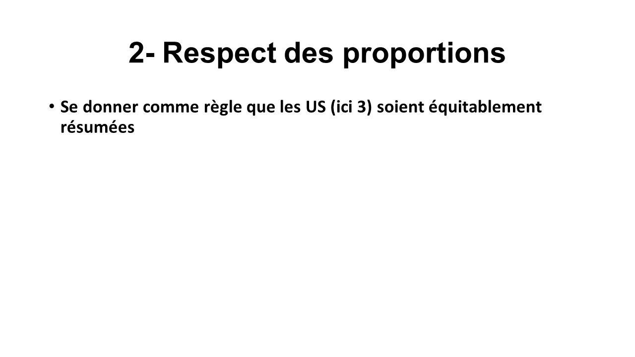 2- Respect des proportions
