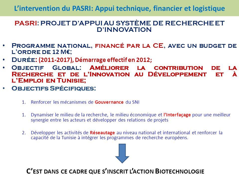 L'intervention du PASRI: Appui technique, financier et logistique