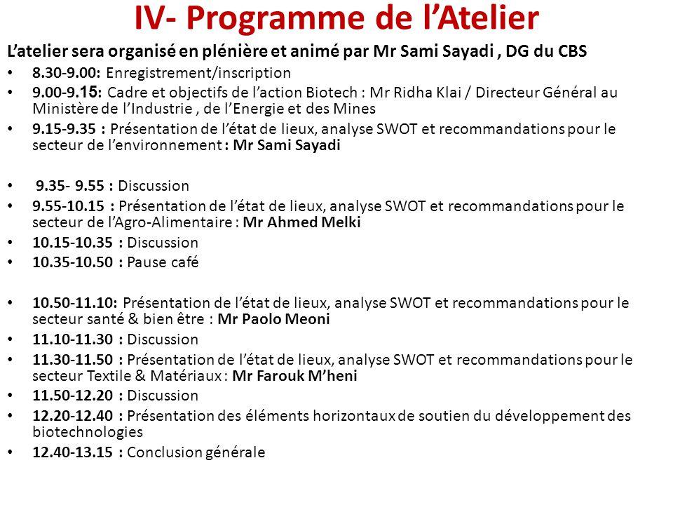 IV- Programme de l'Atelier
