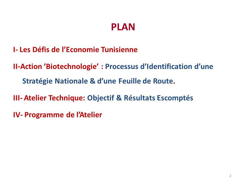 PLAN I- Les Défis de l'Economie Tunisienne