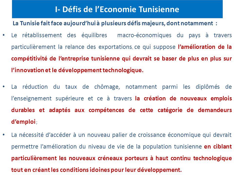 I- Défis de l'Economie Tunisienne