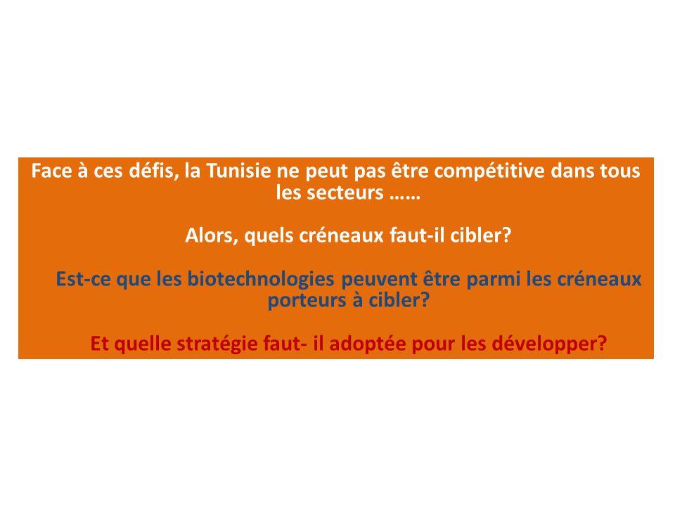 Face à ces défis, la Tunisie ne peut pas être compétitive dans tous les secteurs …… Alors, quels créneaux faut-il cibler.