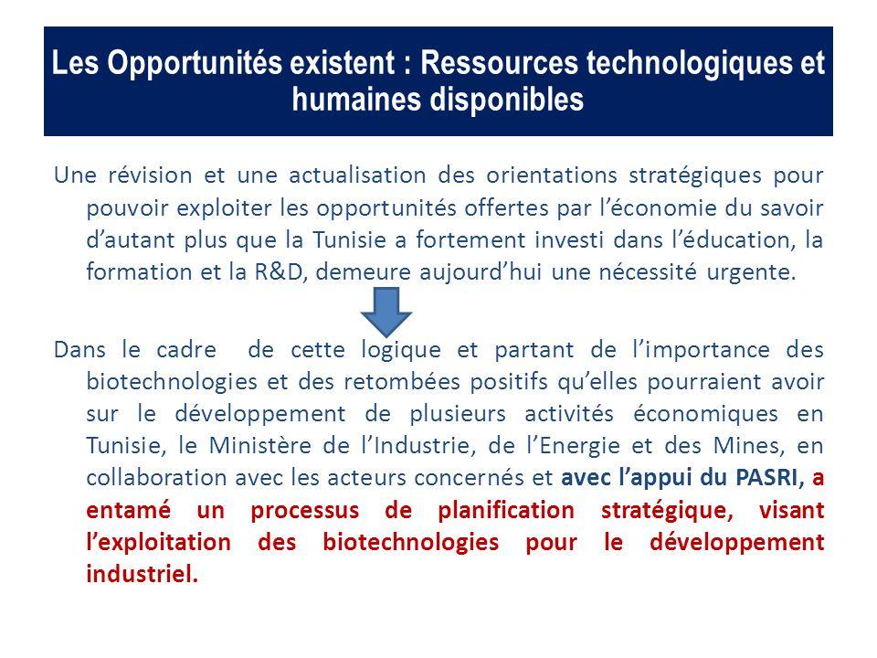 Les Opportunités existent : Ressources technologiques et humaines disponibles