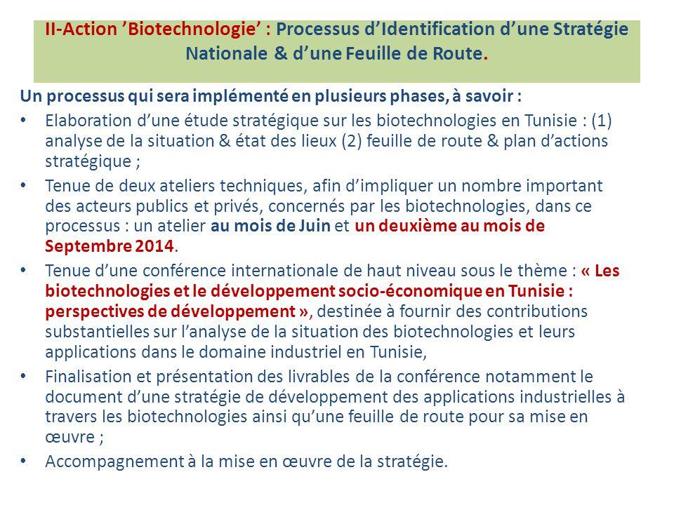 II-Action 'Biotechnologie' : Processus d'Identification d'une Stratégie Nationale & d'une Feuille de Route.