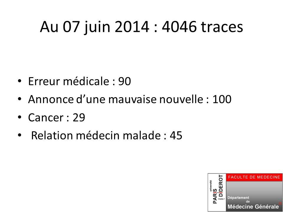 Au 07 juin 2014 : 4046 traces Erreur médicale : 90