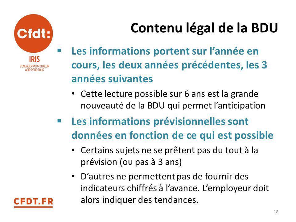 Contenu légal de la BDU Les informations portent sur l'année en cours, les deux années précédentes, les 3 années suivantes.