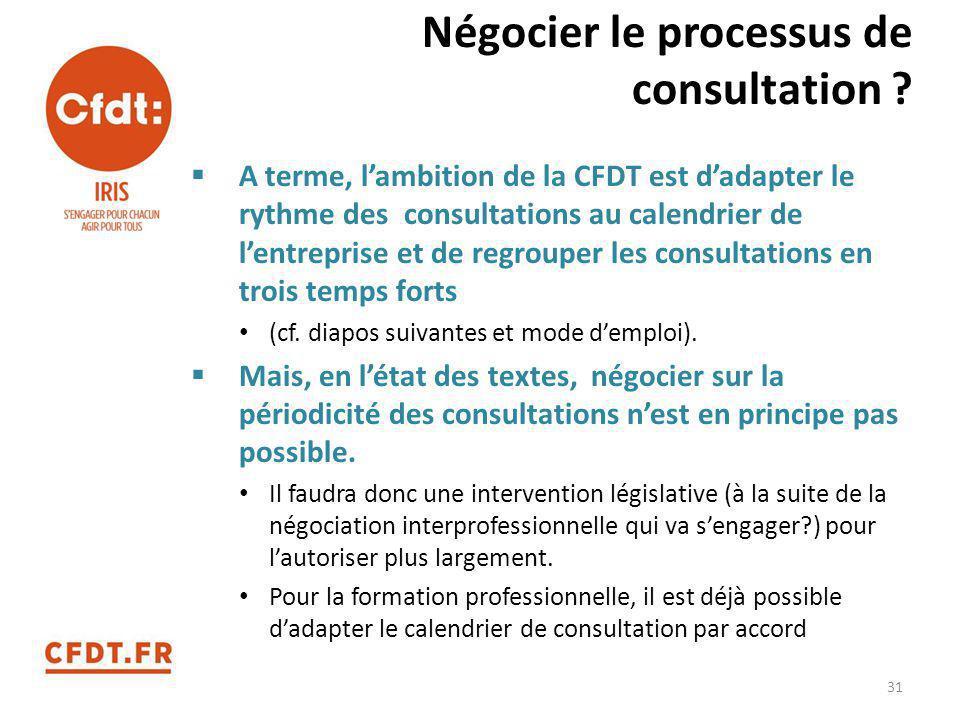 Négocier le processus de consultation
