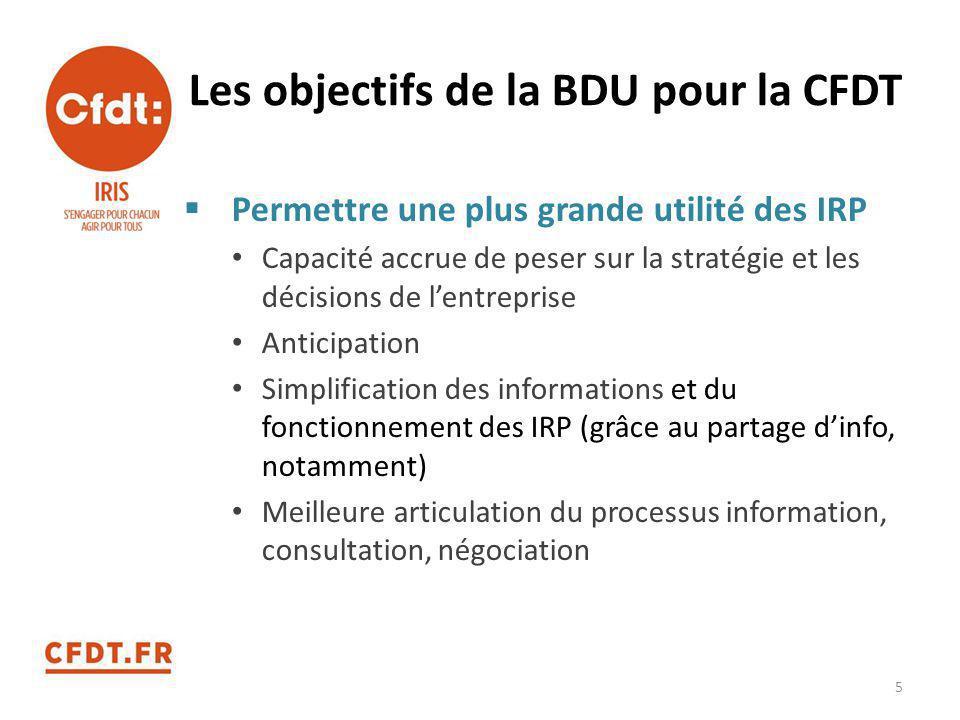 Les objectifs de la BDU pour la CFDT