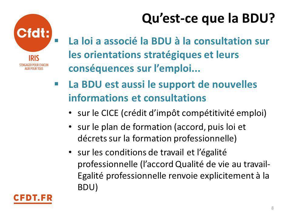 Qu'est-ce que la BDU La loi a associé la BDU à la consultation sur les orientations stratégiques et leurs conséquences sur l'emploi...