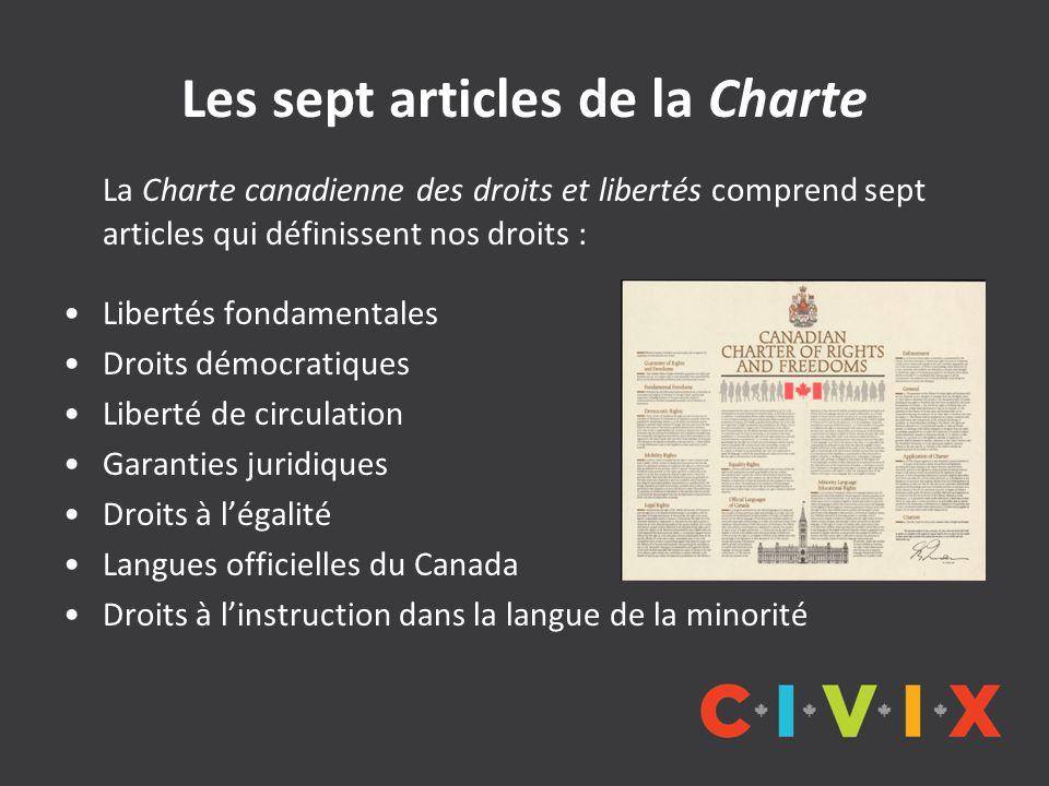 Les sept articles de la Charte