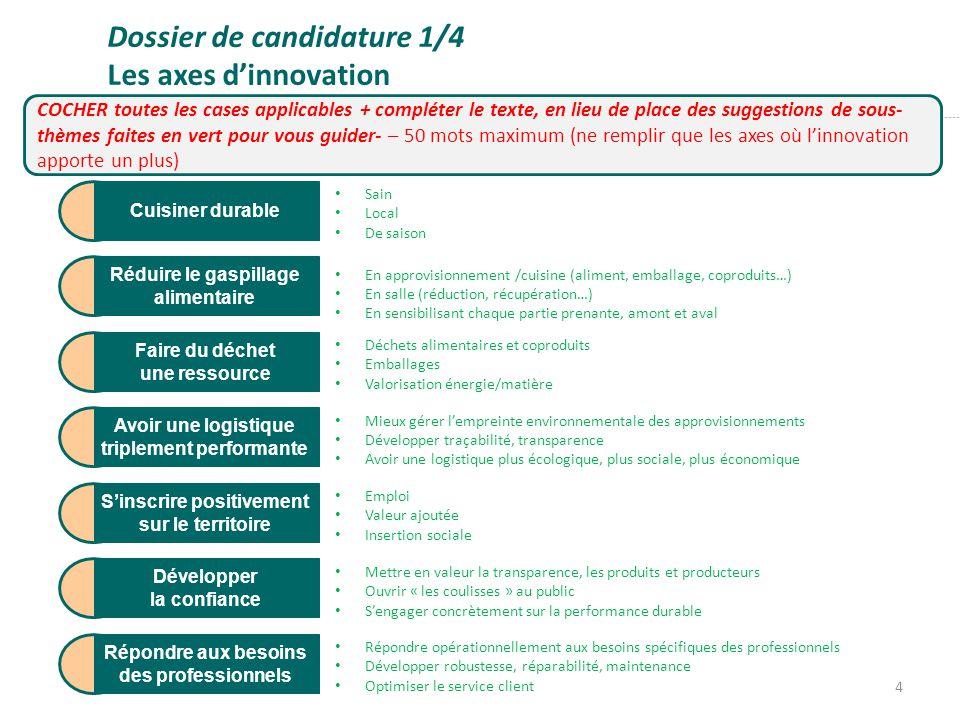 Dossier de candidature 1/4 Les axes d'innovation
