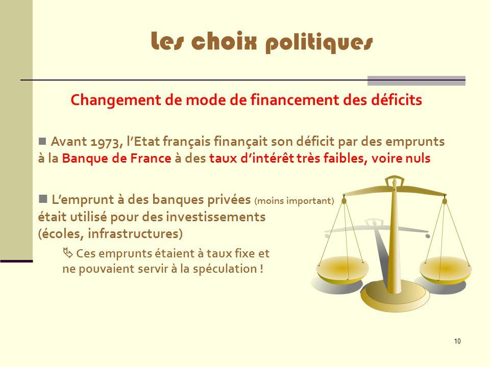 Changement de mode de financement des déficits