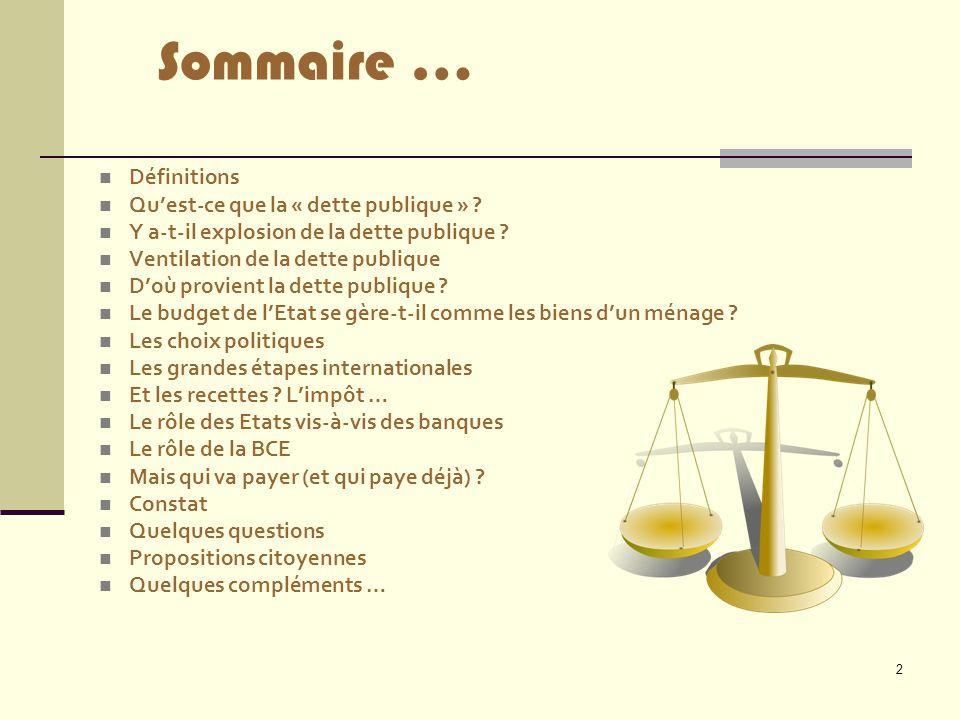 Sommaire … Définitions Qu'est-ce que la « dette publique »