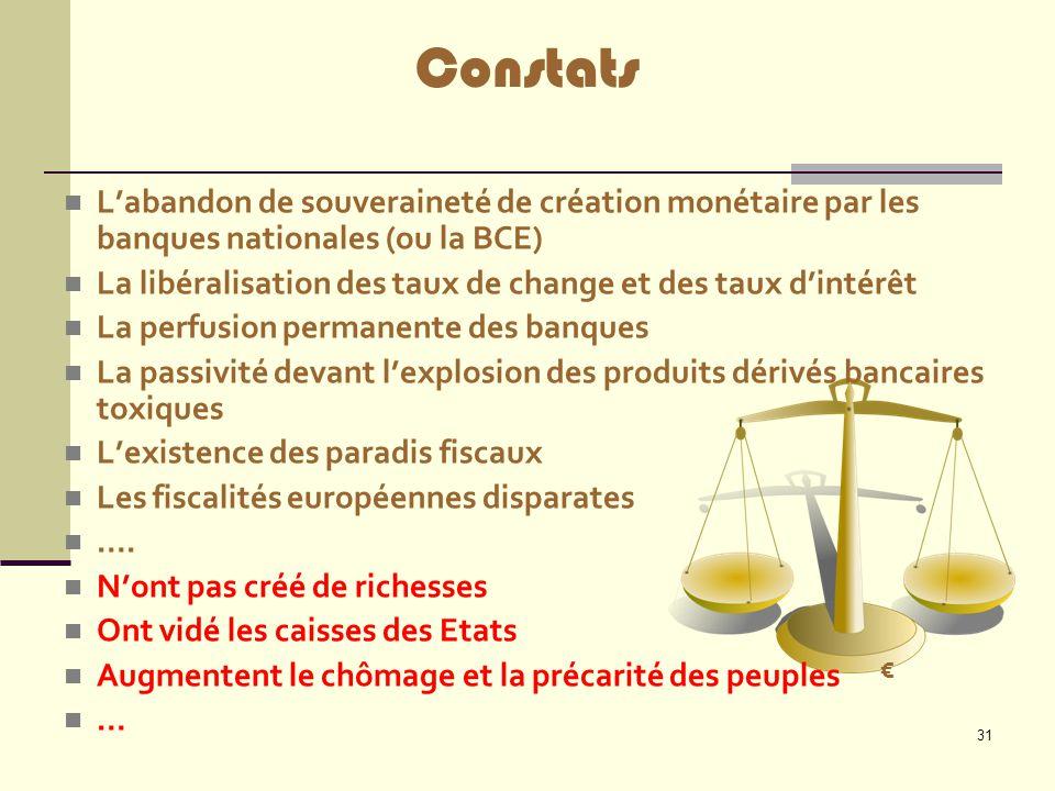 Constats L'abandon de souveraineté de création monétaire par les banques nationales (ou la BCE)