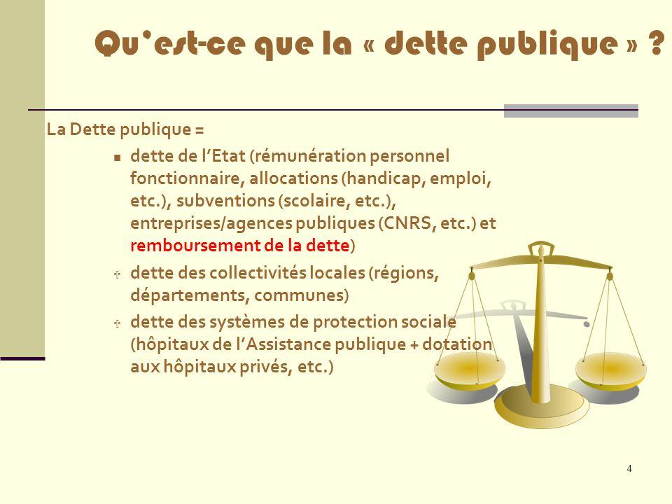 Qu'est-ce que la « dette publique »