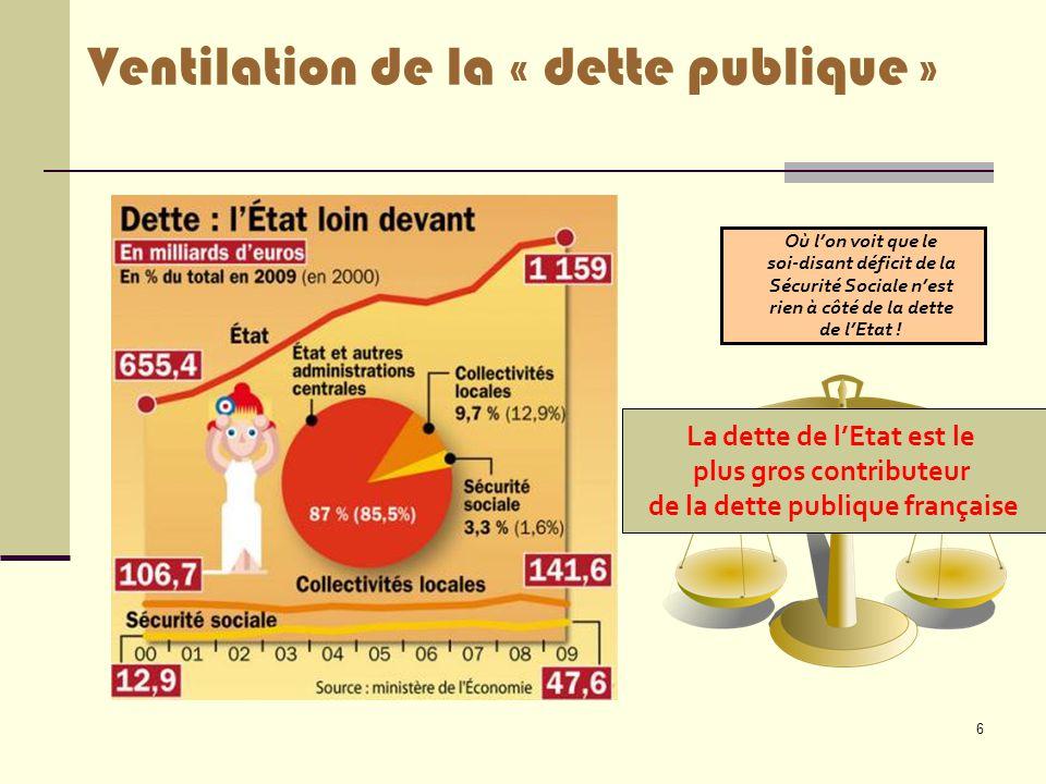 Ventilation de la « dette publique »