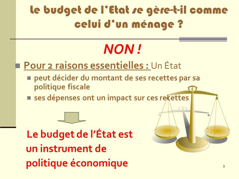 Le budget de l'Etat se gère-t-il comme celui d'un ménage