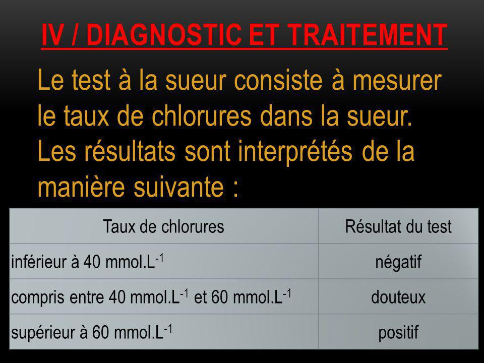 Iv / diagnostic et traitement