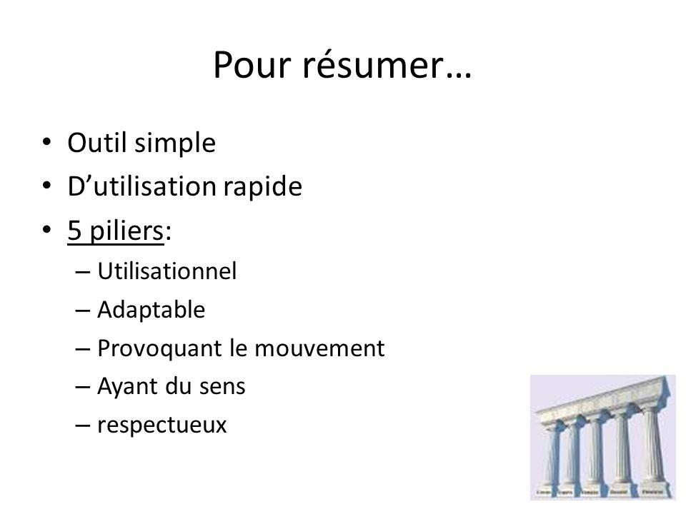 Pour résumer… Outil simple D'utilisation rapide 5 piliers: