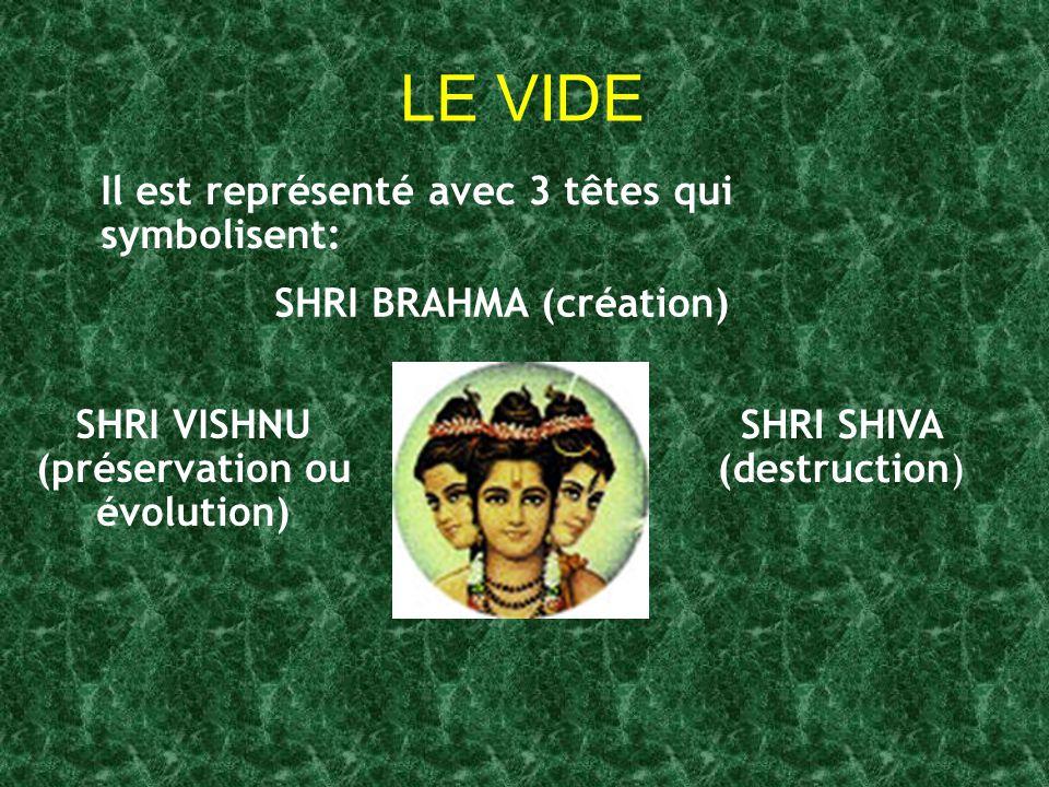 LE VIDE Il est représenté avec 3 têtes qui symbolisent: