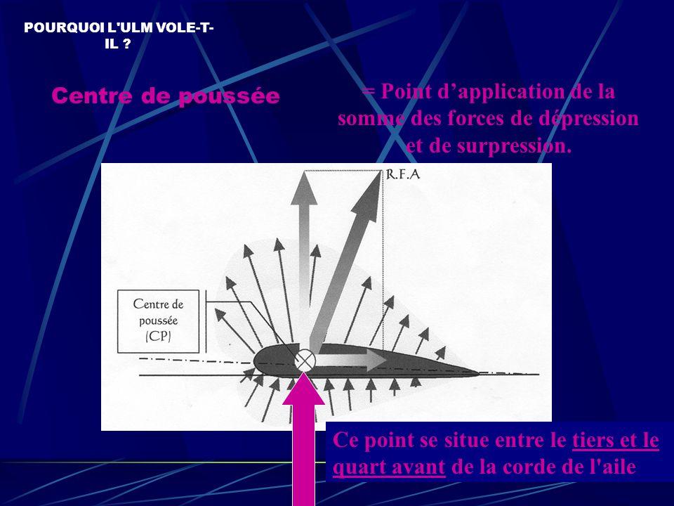 POURQUOI L ULM VOLE-T-IL