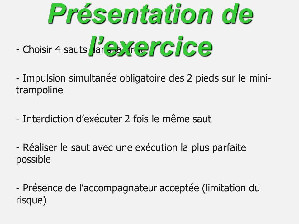 Présentation de l'exercice