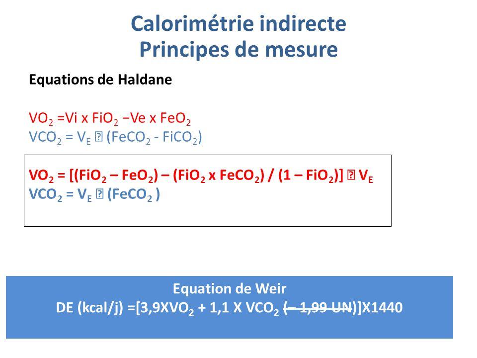 Calorimétrie indirecte Principes de mesure