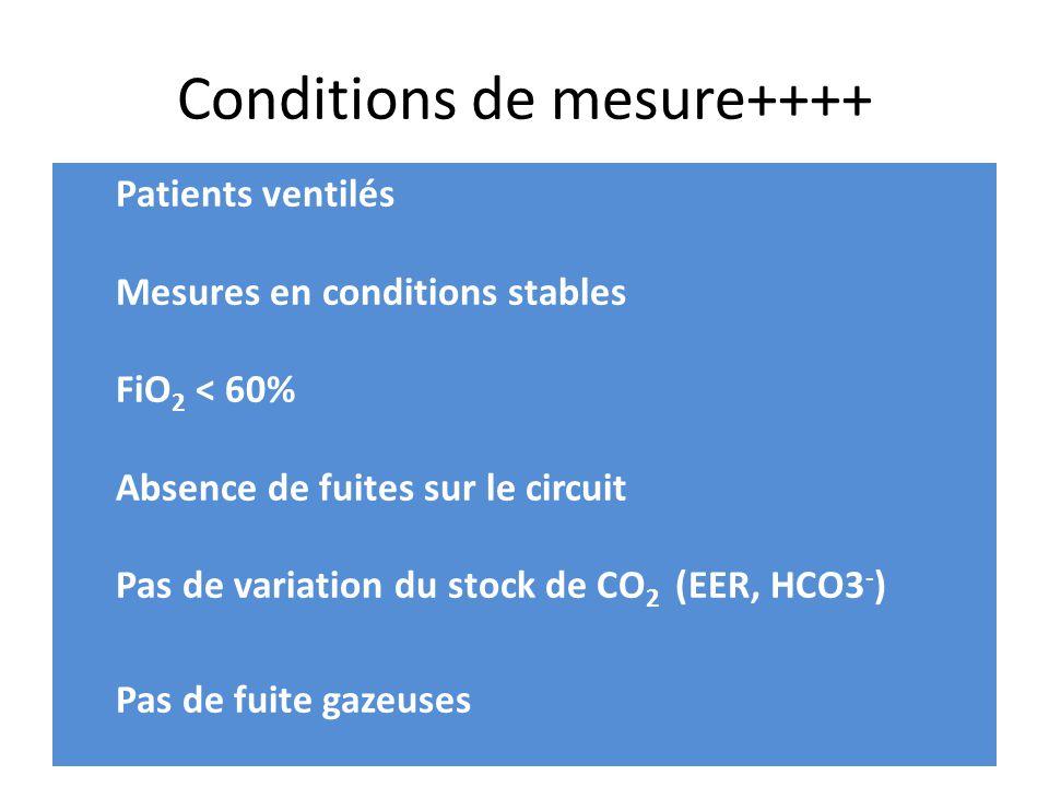 Conditions de mesure++++