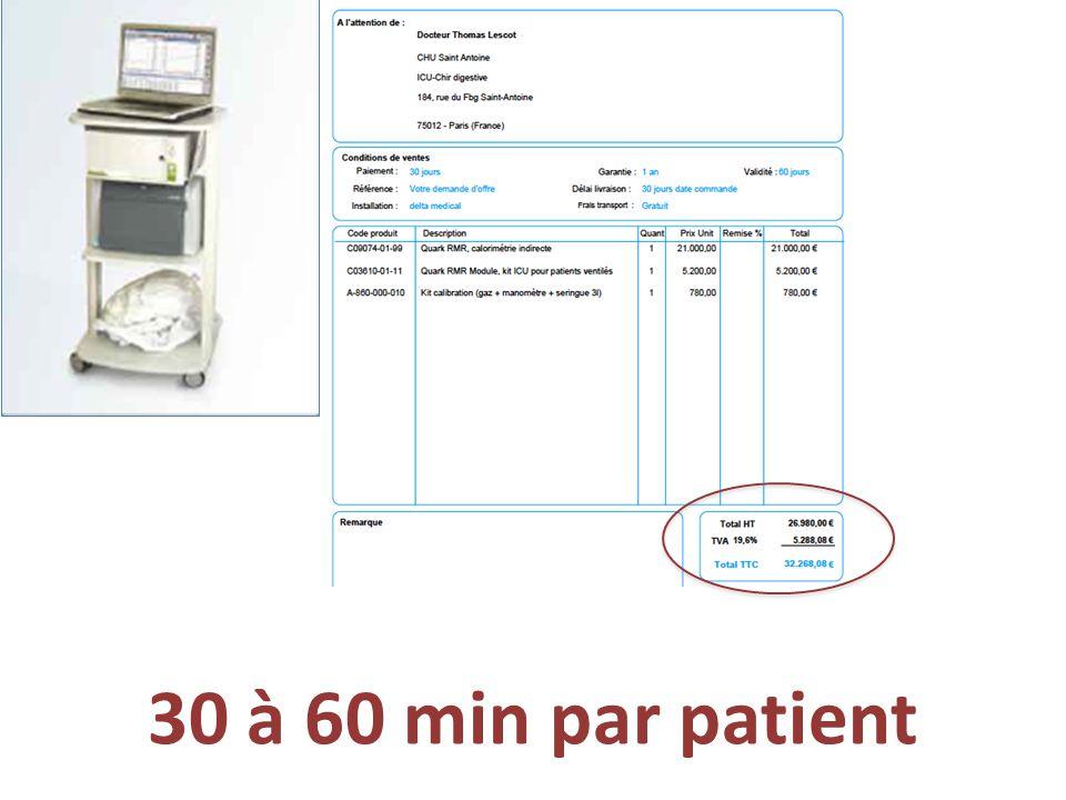 30 à 60 min par patient …