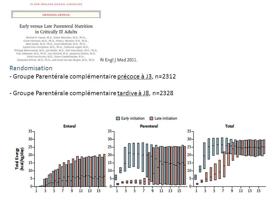 Randomisation Groupe Parentérale complémentaire précoce à J3, n=2312.