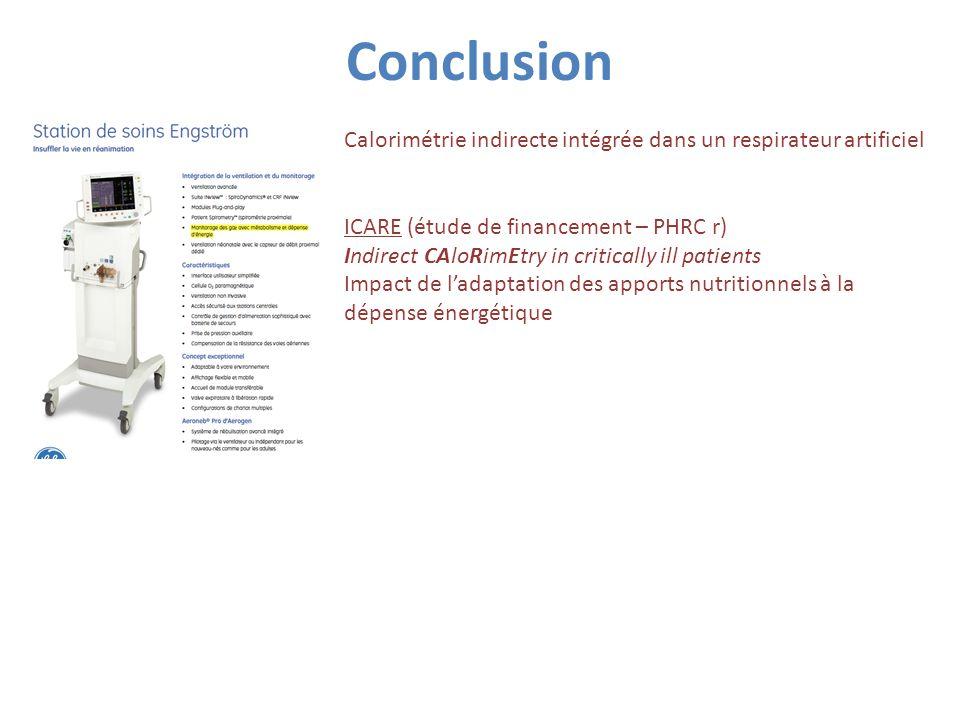 Conclusion Calorimétrie indirecte intégrée dans un respirateur artificiel. ICARE (étude de financement – PHRC r)