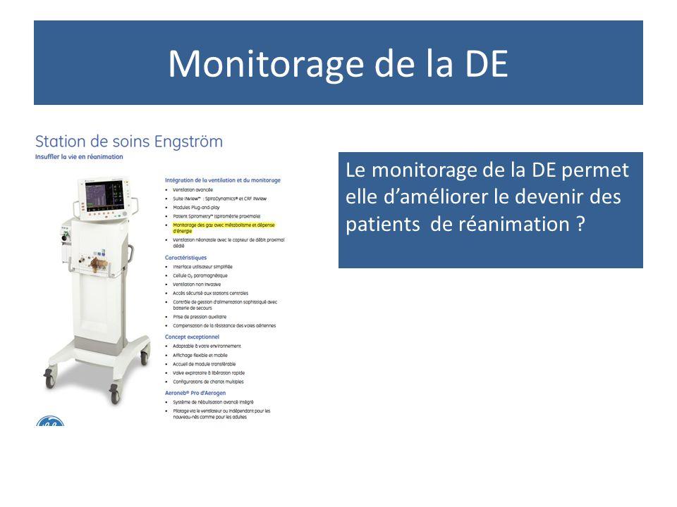 Monitorage de la DE Le monitorage de la DE permet elle d'améliorer le devenir des patients de réanimation