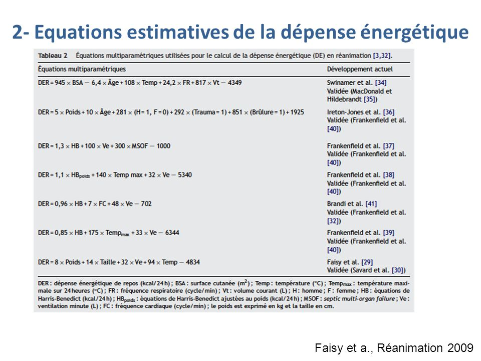 2- Equations estimatives de la dépense énergétique