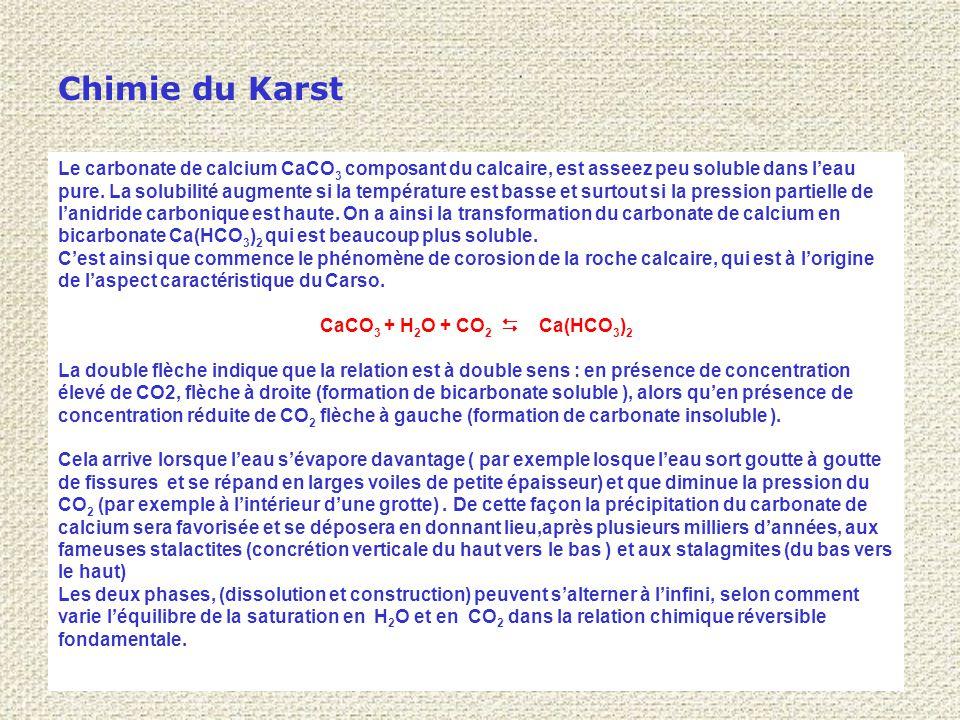 Chimie du Karst