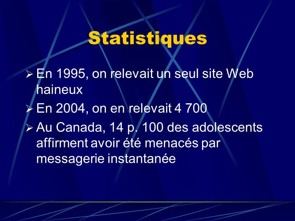 Statistiques En 1995, on relevait un seul site Web haineux