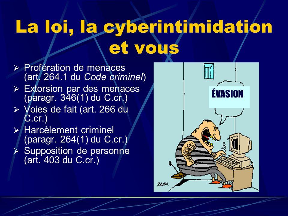 La loi, la cyberintimidation et vous