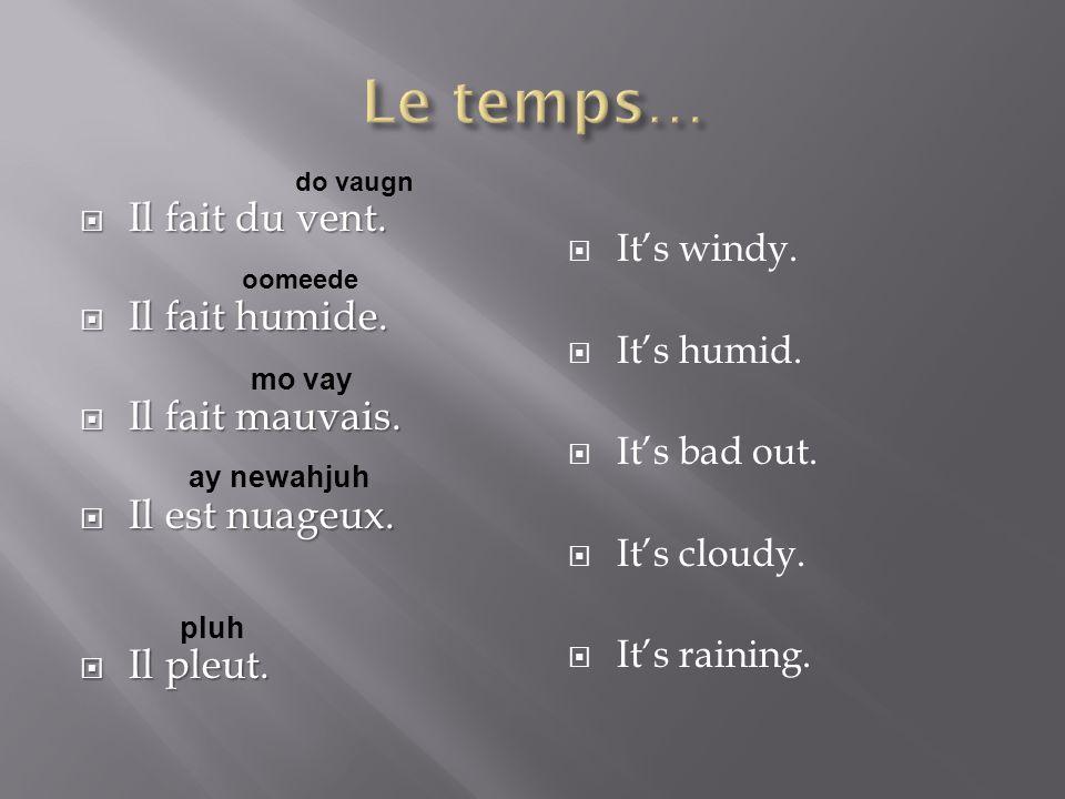 Le temps… Il fait du vent. Il fait humide. Il fait mauvais.