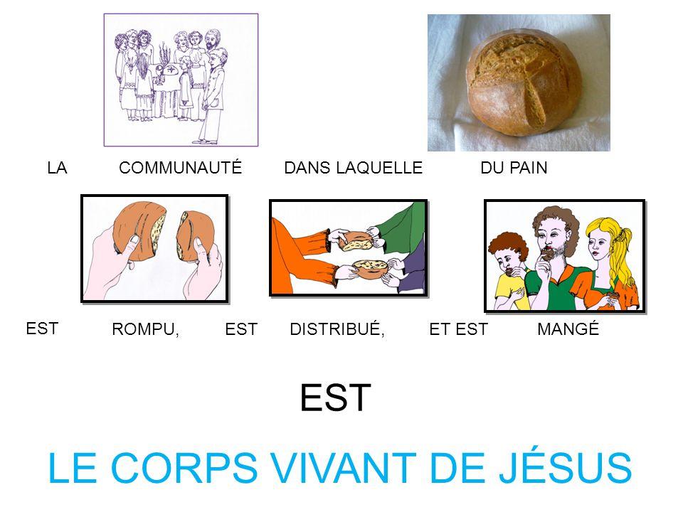 LE CORPS VIVANT DE JÉSUS