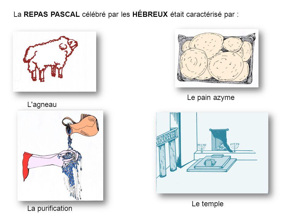 La REPAS PASCAL célébré par les HÉBREUX était caractérisé par :