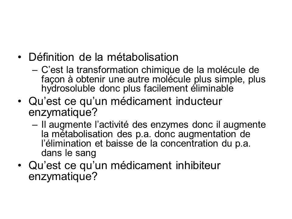 Définition de la métabolisation