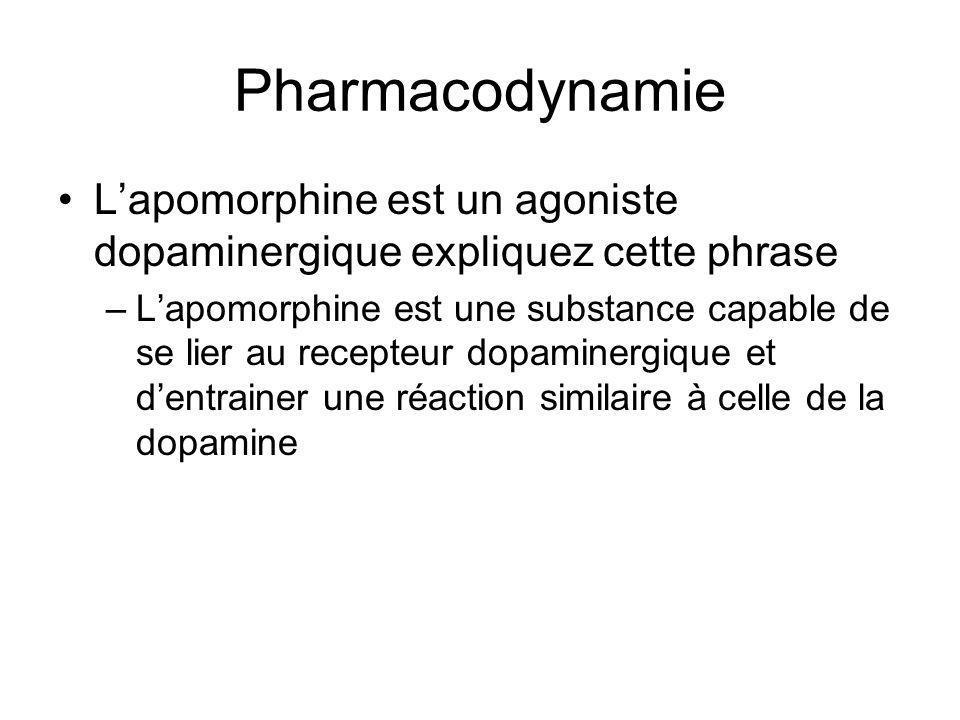Pharmacodynamie L'apomorphine est un agoniste dopaminergique expliquez cette phrase.