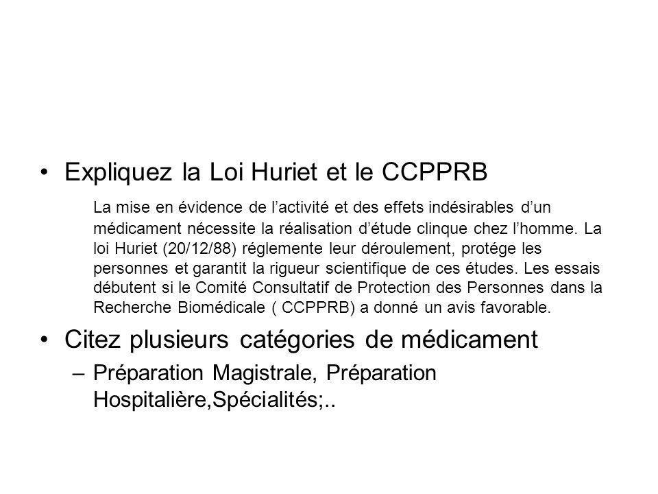 Expliquez la Loi Huriet et le CCPPRB
