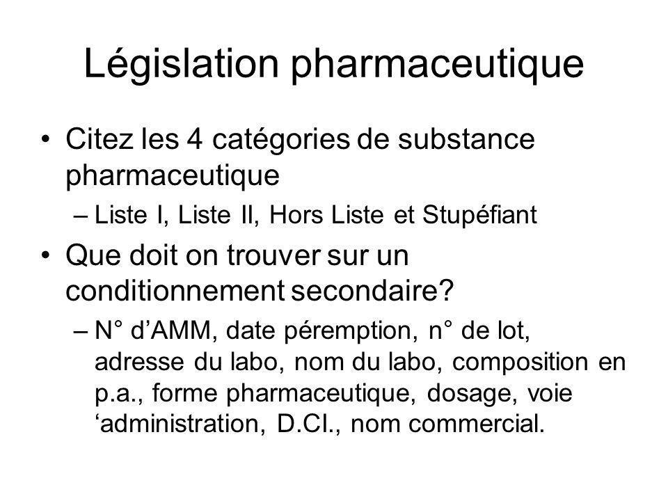Législation pharmaceutique